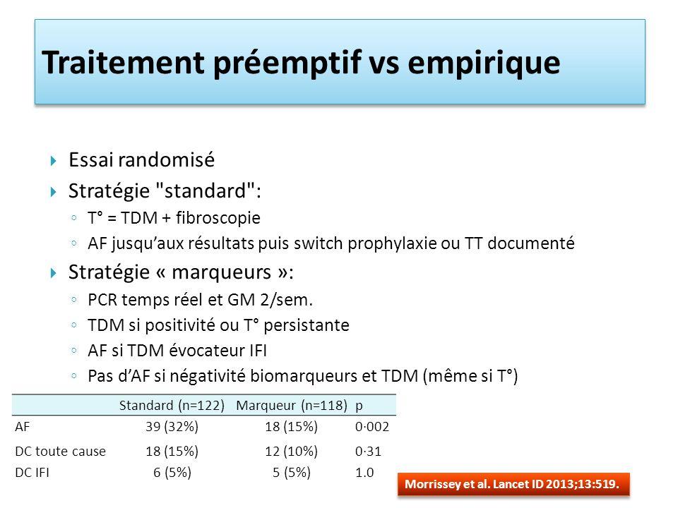 Essai randomisé Stratégie standard : T° = TDM + fibroscopie AF jusquaux résultats puis switch prophylaxie ou TT documenté Stratégie « marqueurs »: PCR temps réel et GM 2/sem.