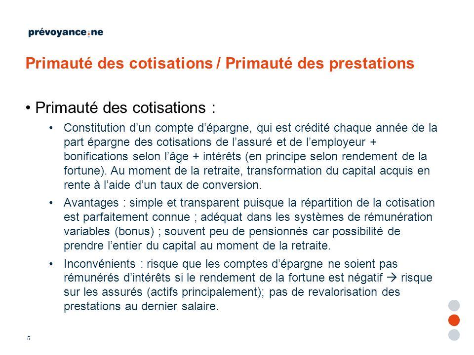 6 Primauté des cotisations / Primauté des prestations Primauté des prestations : Prestations calculées en fonction du traitement assuré et financement en conséquence (plus orienté rente que capital).