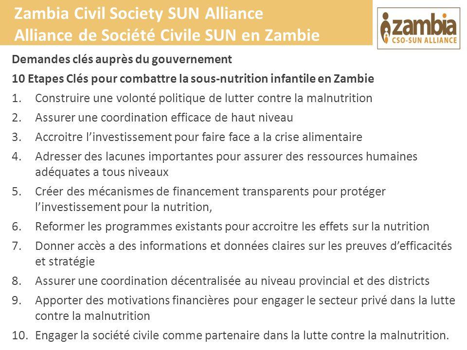Demandes clés auprès du gouvernement 10 Etapes Clés pour combattre la sous-nutrition infantile en Zambie 1.Construire une volonté politique de lutter contre la malnutrition 2.Assurer une coordination efficace de haut niveau 3.Accroitre linvestissement pour faire face a la crise alimentaire 4.Adresser des lacunes importantes pour assurer des ressources humaines adéquates a tous niveaux 5.Créer des mécanismes de financement transparents pour protéger linvestissement pour la nutrition, 6.Reformer les programmes existants pour accroitre les effets sur la nutrition 7.Donner accès a des informations et données claires sur les preuves defficacités et stratégie 8.Assurer une coordination décentralisée au niveau provincial et des districts 9.Apporter des motivations financières pour engager le secteur privé dans la lutte contre la malnutrition 10.Engager la société civile comme partenaire dans la lutte contre la malnutrition.