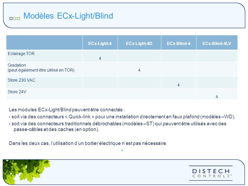 Modèles ECx-Light/Blind ECx-Light-4ECx-Light-4DECx-Blind-4ECx-Blind-4LV Eclairage TOR 4 Gradation (peut également être utilisé en TOR)4 Store 230 VAC