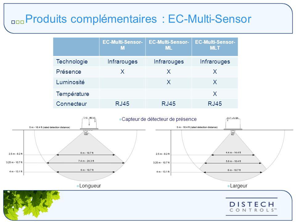 Produits complémentaires : EC-Multi-Sensor EC-Multi-Sensor- M EC-Multi-Sensor- ML EC-Multi-Sensor- MLT TechnologieInfrarouges PrésenceXXX LuminositéXX
