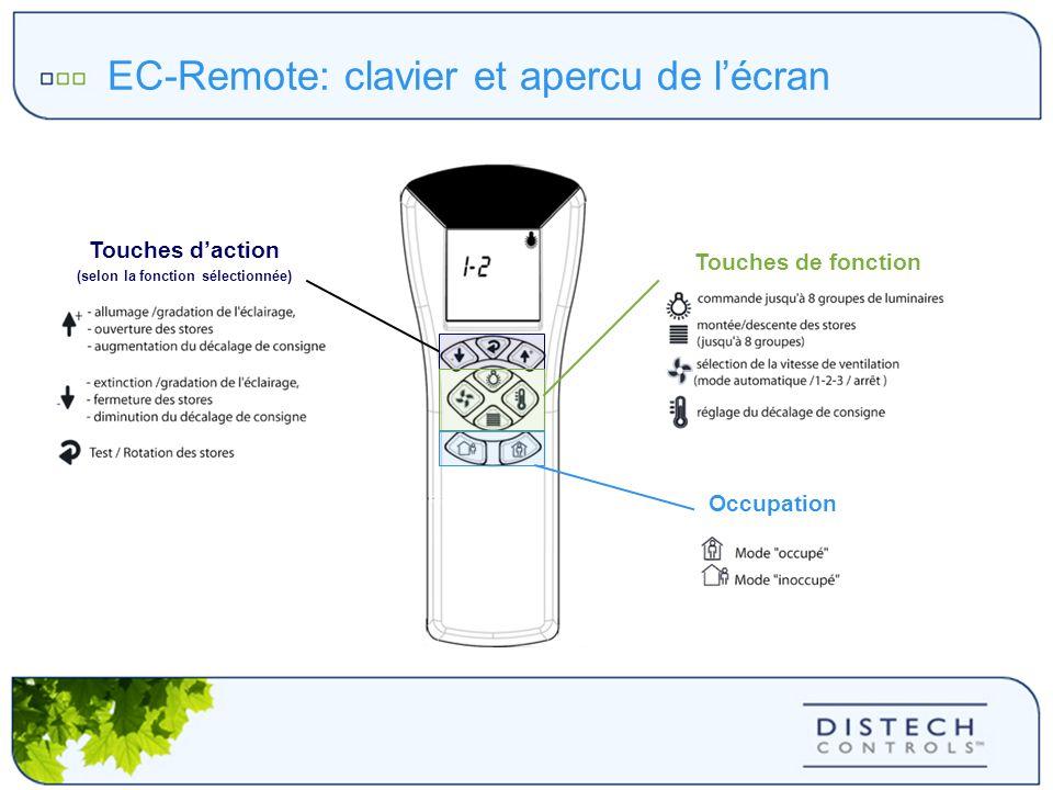 EC-Remote: clavier et apercu de lécran Touches daction (selon la fonction sélectionnée) Touches de fonction Occupation