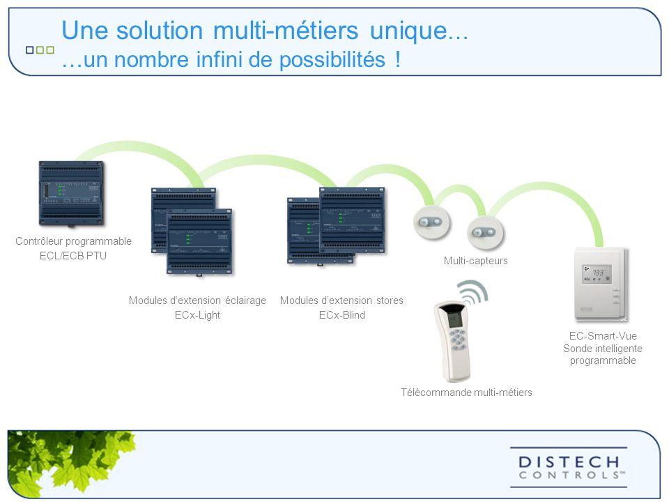 Une solution multi-métiers unique … …un nombre infini de possibilités ! Contrôleur programmable ECL/ECB PTU Modules dextension éclairage ECx-Light Mod