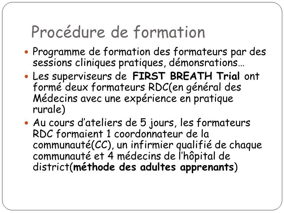Procédure de formation Programme de formation des formateurs par des sessions cliniques pratiques, démonsrations… Les superviseurs de FIRST BREATH Tri