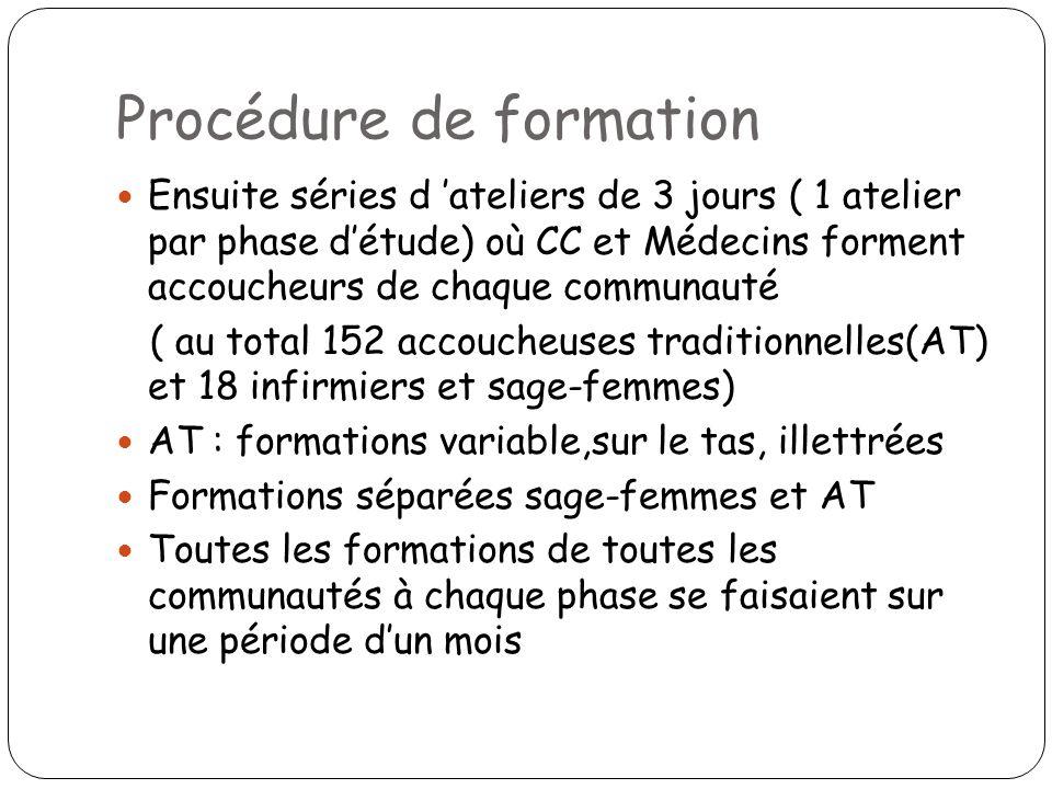 Procédure de formation Ensuite séries d ateliers de 3 jours ( 1 atelier par phase détude) où CC et Médecins forment accoucheurs de chaque communauté (