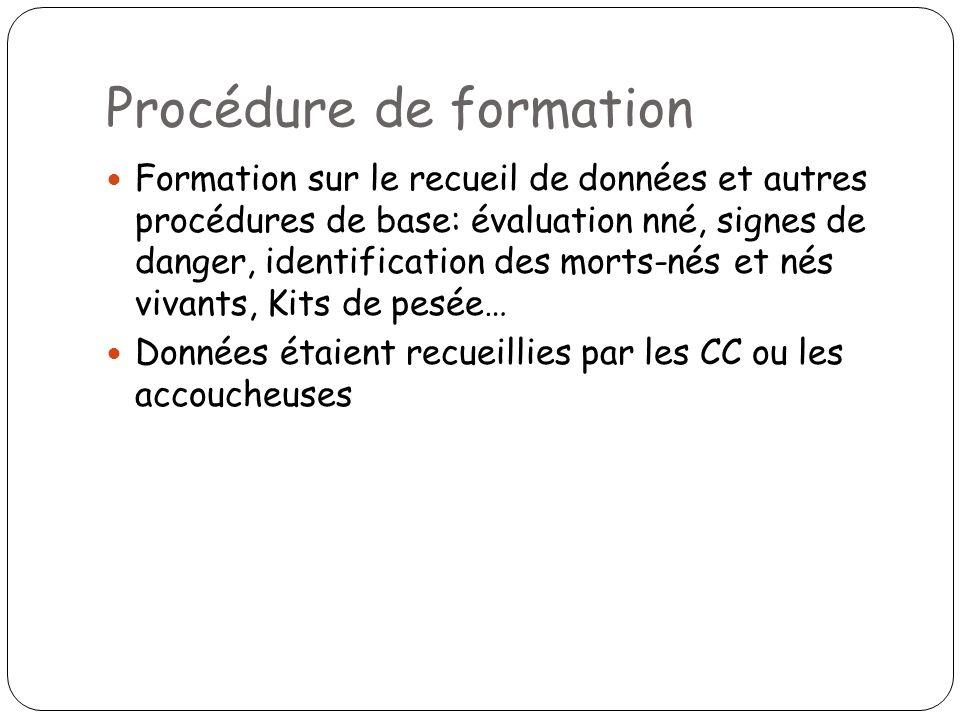 Procédure de formation Formation sur le recueil de données et autres procédures de base: évaluation nné, signes de danger, identification des morts-né