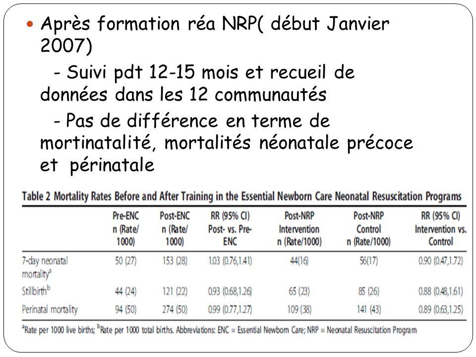 Après formation réa NRP( début Janvier 2007) - Suivi pdt 12-15 mois et recueil de données dans les 12 communautés - Pas de différence en terme de mort