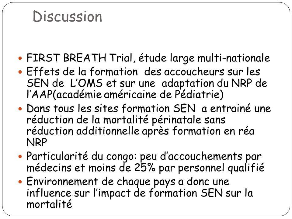 Discussion FIRST BREATH Trial, étude large multi-nationale Effets de la formation des accoucheurs sur les SEN de LOMS et sur une adaptation du NRP de