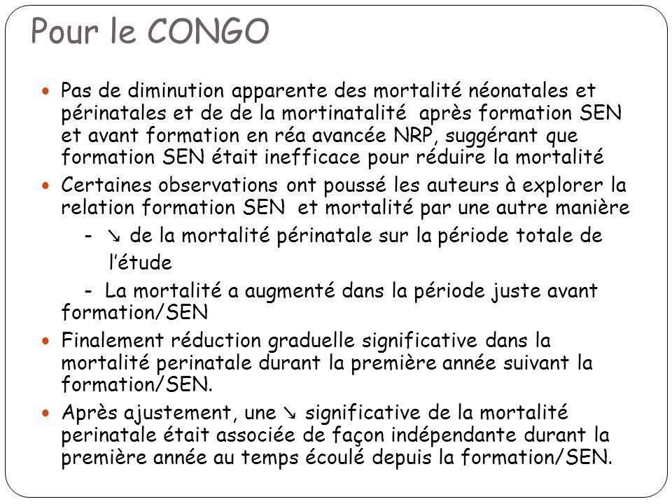 Pour le CONGO Pas de diminution apparente des mortalité néonatales et périnatales et de de la mortinatalité après formation SEN et avant formation en