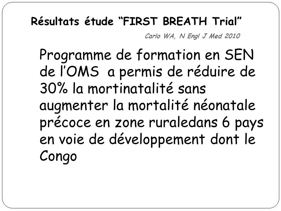 Objectifs de létude Evaluer limpact sur la mortalité périnatale, de la formation à la réanimation néonatale et aux SEN, des accoucheurs dans une zone rurale de la RDC Etudier cet impact dans le contexte particulier de la RDC en excluant les données des autres pays de létude FIRST BREATH Trial par analyse secondaire de données de cette étude Evaluer plus précisément: - La mortinatalité - la mortalité néonatale précoce <7 jours - La mortalité perinatale chez les foetus/nnés 1500gr à la nce