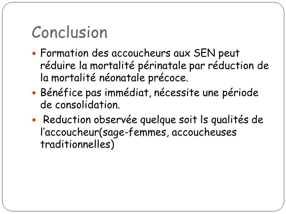 Conclusion Formation des accoucheurs aux SEN peut réduire la mortalité périnatale par réduction de la mortalité néonatale précoce. Bénéfice pas immédi