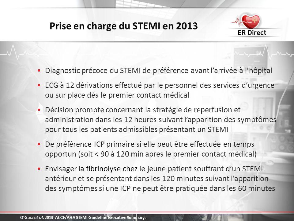 Prise en charge du STEMI en 2013 Diagnostic précoce du STEMI de préférence avant larrivée à lhôpital ECG à 12 dérivations effectué par le personnel de