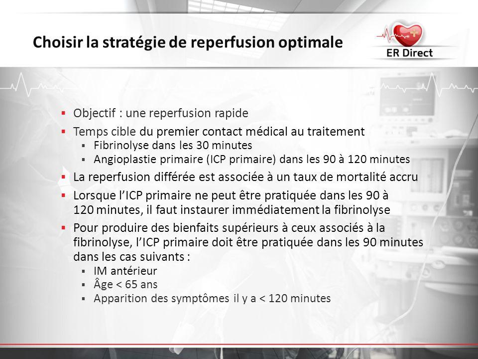 Choisir la stratégie de reperfusion optimale Objectif : une reperfusion rapide Temps cible du premier contact médical au traitement Fibrinolyse dans l