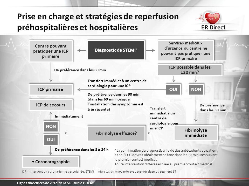 Prise en charge et stratégies de reperfusion préhospitalières et hospitalières Lignes directrices de 2012 de la SEC sur les STEMI. A La confirmation d