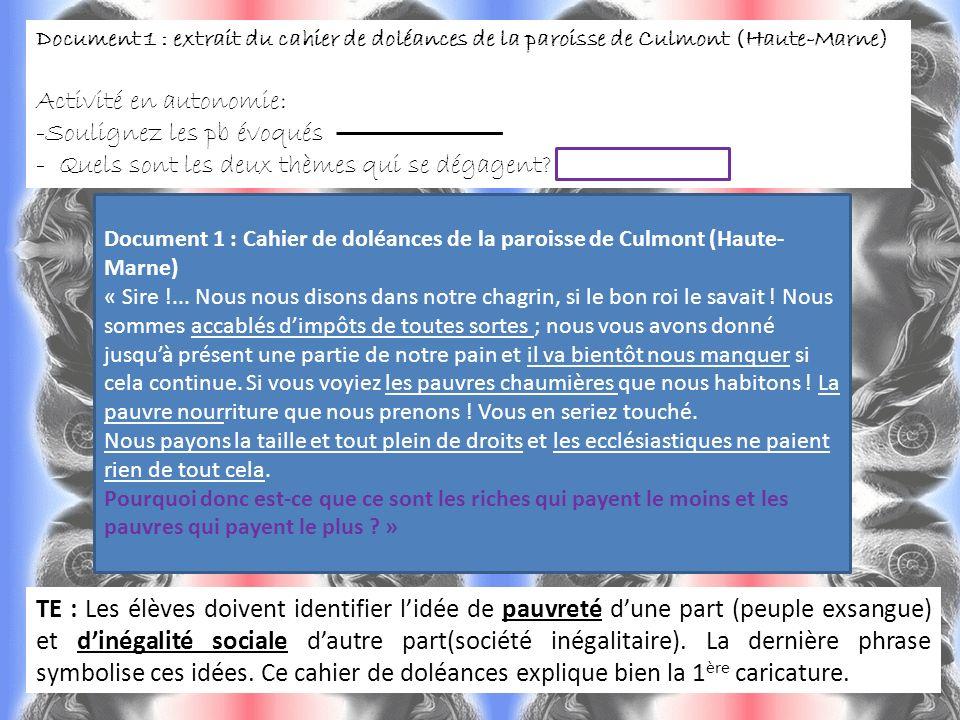 Document 1 : Cahier de doléances de la paroisse de Culmont (Haute-Marne) « Sire !... Nous nous disons dans notre chagrin, si le bon roi le savait ! No