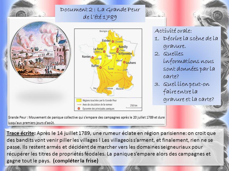 Document 2 : La Grande Peur de lété 1789 Activité orale: 1.Décrire la scène de la gravure. 2.Quelles informations nous sont données par la carte? 3.Qu