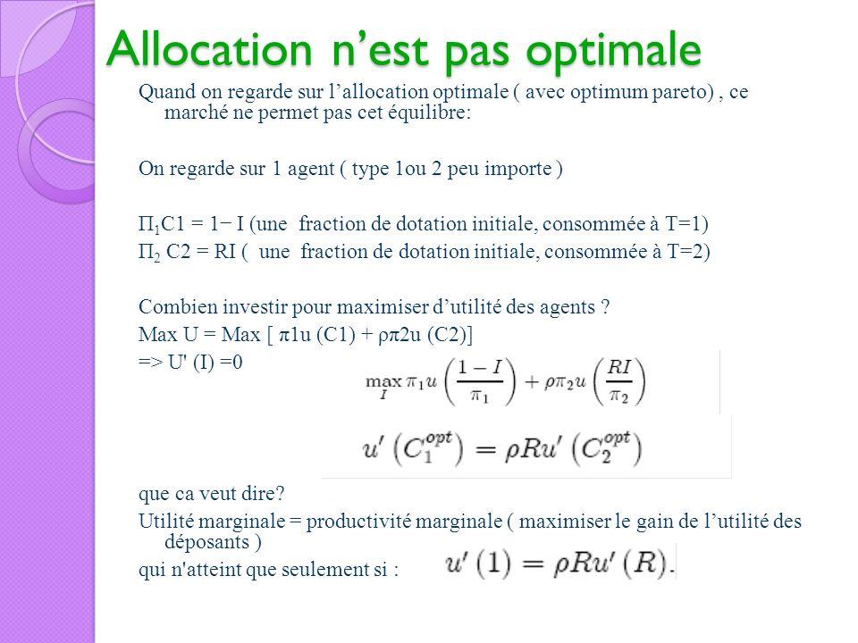Quand on regarde sur lallocation optimale ( avec optimum pareto), ce marché ne permet pas cet équilibre: On regarde sur 1 agent ( type 1ou 2 peu impor