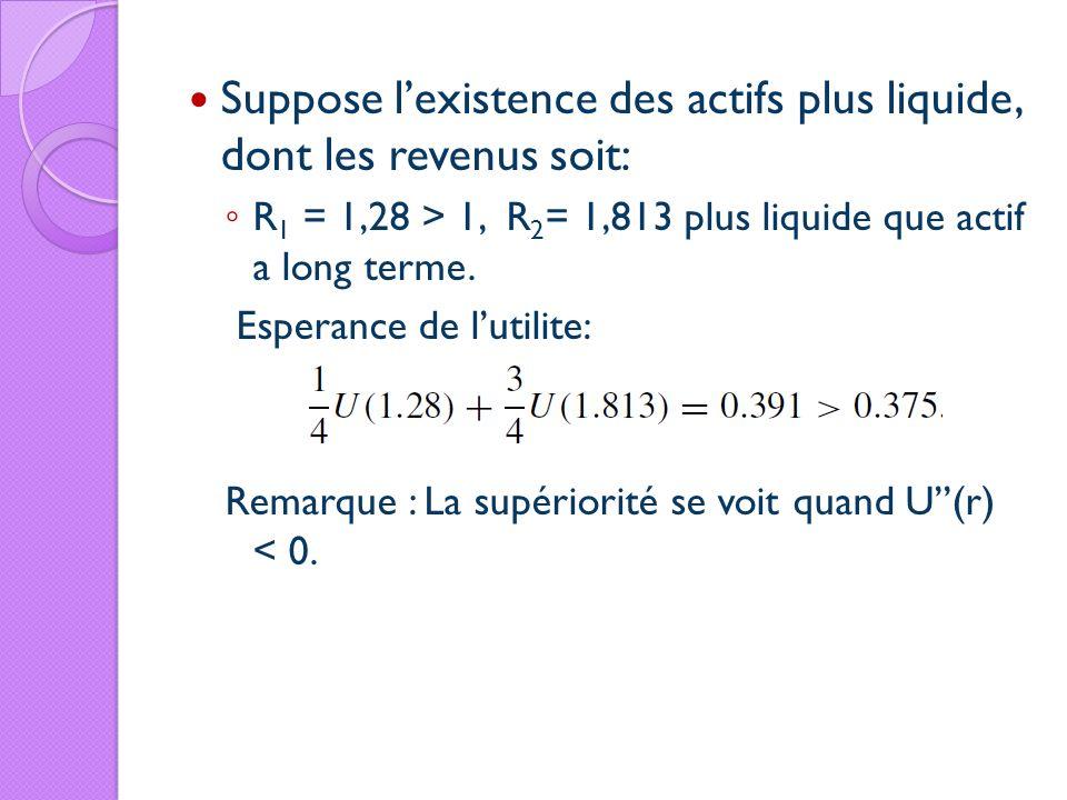 Suppose lexistence des actifs plus liquide, dont les revenus soit: R 1 = 1,28 > 1, R 2 = 1,813 plus liquide que actif a long terme. Esperance de lutil