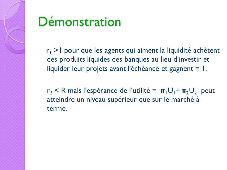 Démonstration r 1 >1 pour que les agents qui aiment la liquidité achètent des produits liquides des banques au lieu dinvestir et liquider leur projets