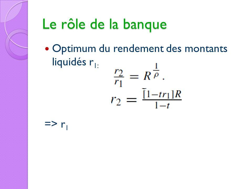 Optimum du rendement des montants liquidés r 1: => r 1