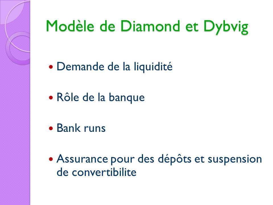 Modèle de Diamond et Dybvig Demande de la liquidité Rôle de la banque Bank runs Assurance pour des dépôts et suspension de convertibilite