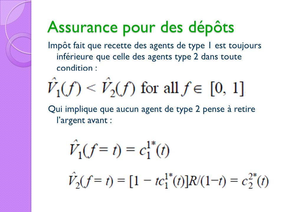 Assurance pour des dépôts Impôt fait que recette des agents de type 1 est toujours inférieure que celle des agents type 2 dans toute condition : Qui i