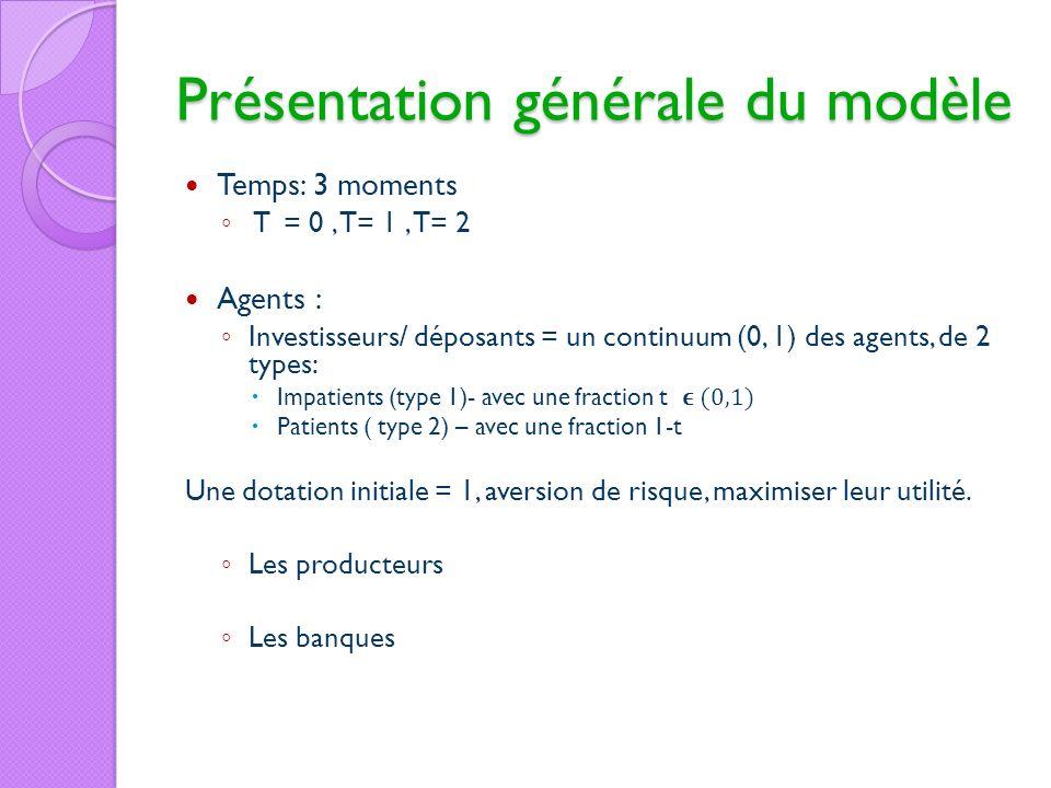 Présentation générale du modèle Temps: 3 moments T = 0, T= 1, T= 2 Agents : Investisseurs/ déposants = un continuum (0, 1) des agents, de 2 types: Imp