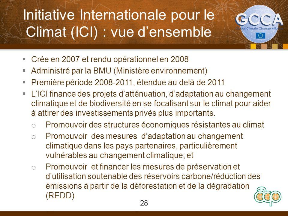Initiative Internationale pour le Climat (ICI) : vue densemble Crée en 2007 et rendu opérationnel en 2008 Administré par la BMU (Ministère environnement) Première période 2008-2011, étendue au delà de 2011 LICI finance des projets datténuation, dadaptation au changement climatique et de biodiversité en se focalisant sur le climat pour aider à attirer des investissements privés plus importants.