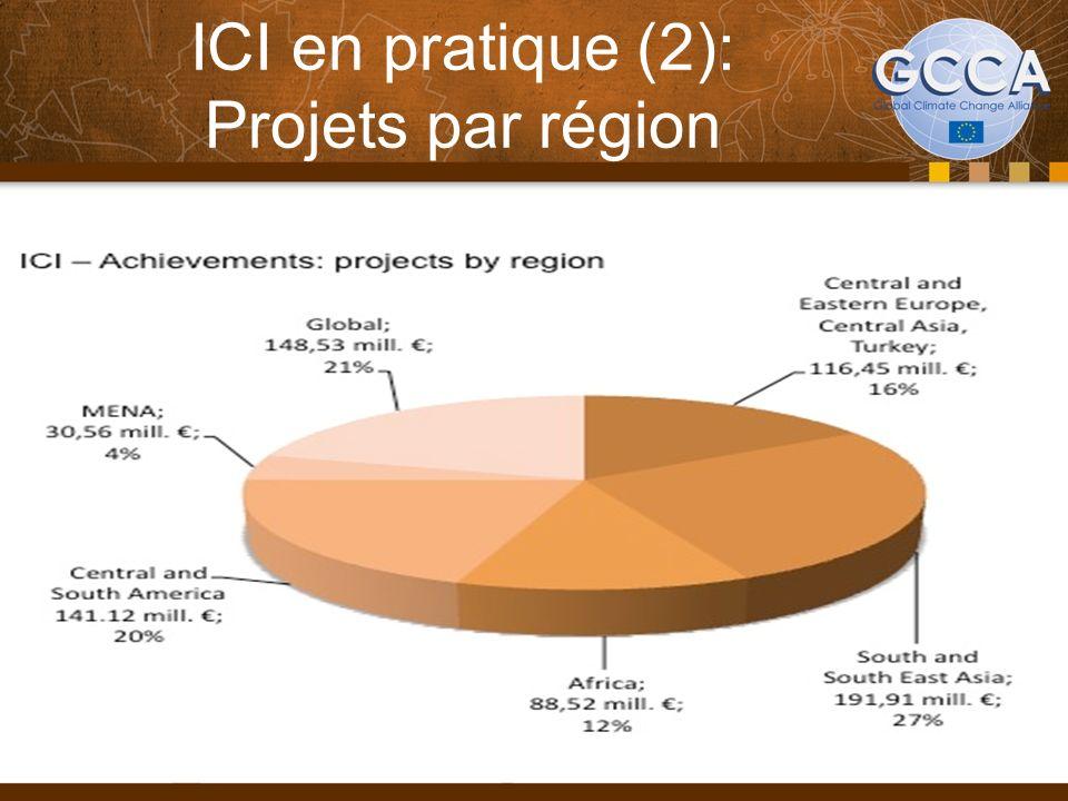 ICI en pratique (2): Projets par région 33