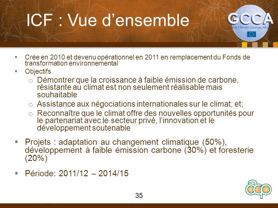 ICF : Vue densemble Crée en 2010 et devenu opérationnel en 2011 en remplacement du Fonds de transformation environnemental Objectifs o Démontrer que la croissance à faible émission de carbone, résistante au climat est non seulement réalisable mais souhaitable o Assistance aux négociations internationales sur le climat; et; o Reconnaître que le climat offre des nouvelles opportunités pour le partenariat avec le secteur privé, linnovation et le développement soutenable Projets : adaptation au changement climatique (50%), développement à faible émission carbone (30%) et foresterie (20%) Période: 2011/12 – 2014/15 35