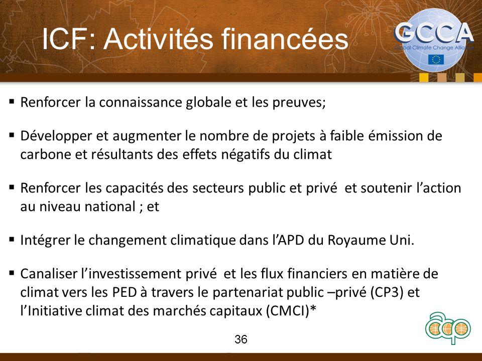 ICF: Activités financées 36 Renforcer la connaissance globale et les preuves; Développer et augmenter le nombre de projets à faible émission de carbone et résultants des effets négatifs du climat Renforcer les capacités des secteurs public et privé et soutenir laction au niveau national ; et Intégrer le changement climatique dans lAPD du Royaume Uni.