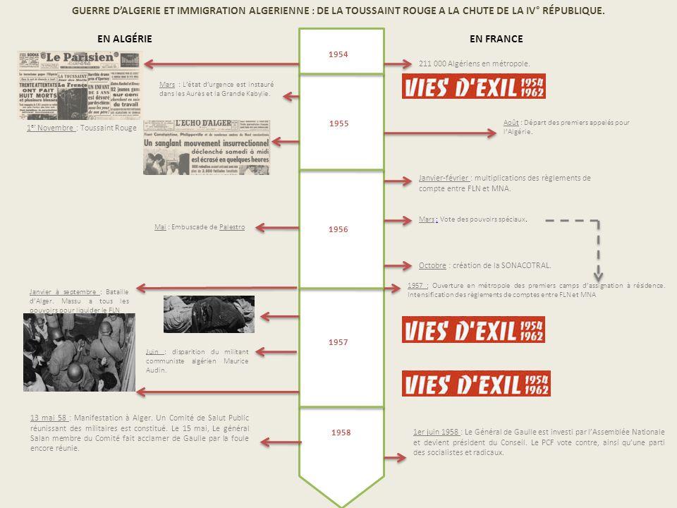 1954 1955 1956 1957 1958 GUERRE DALGERIE ET IMMIGRATION ALGERIENNE : DE LA TOUSSAINT ROUGE A LA CHUTE DE LA IV° RÉPUBLIQUE. EN ALGÉRIEEN FRANCE Mars :