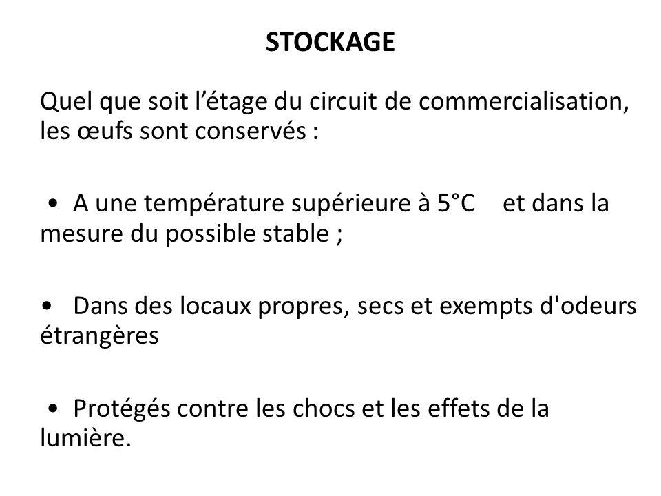 STOCKAGE Quel que soit létage du circuit de commercialisation, les œufs sont conservés : A une température supérieure à 5°Cet dans la mesure du possible stable ; Dans des locaux propres, secs et exempts d odeurs étrangères Protégés contre les chocs et les effets de la lumière.