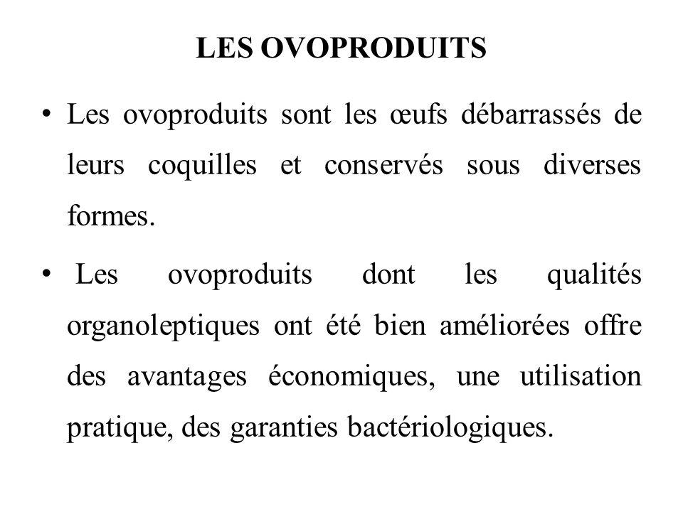 LES OVOPRODUITS Les ovoproduits sont les œufs débarrassés de leurs coquilles et conservés sous diverses formes.