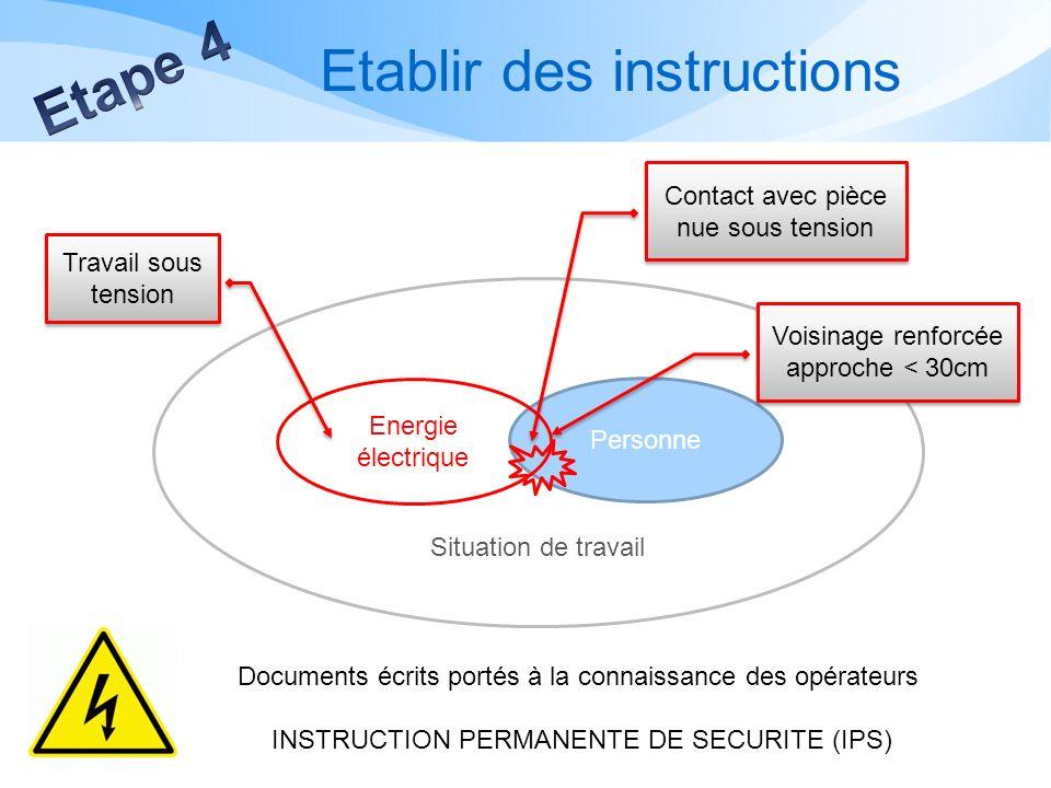 Démarche de prévention Mettre hors tension Mise hors de portée Sisoler du risque (gants, masque, …) Formation et habilitation