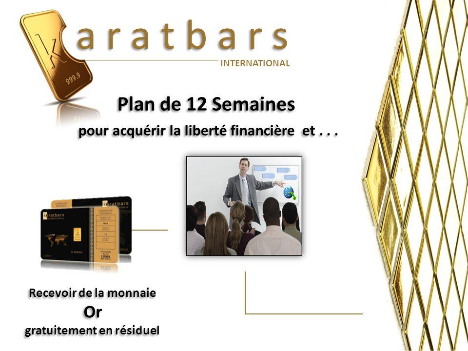 INTERNATIONAL ÉTAPES KARATBARS Créez un compte Karatbars Gratuit 2.