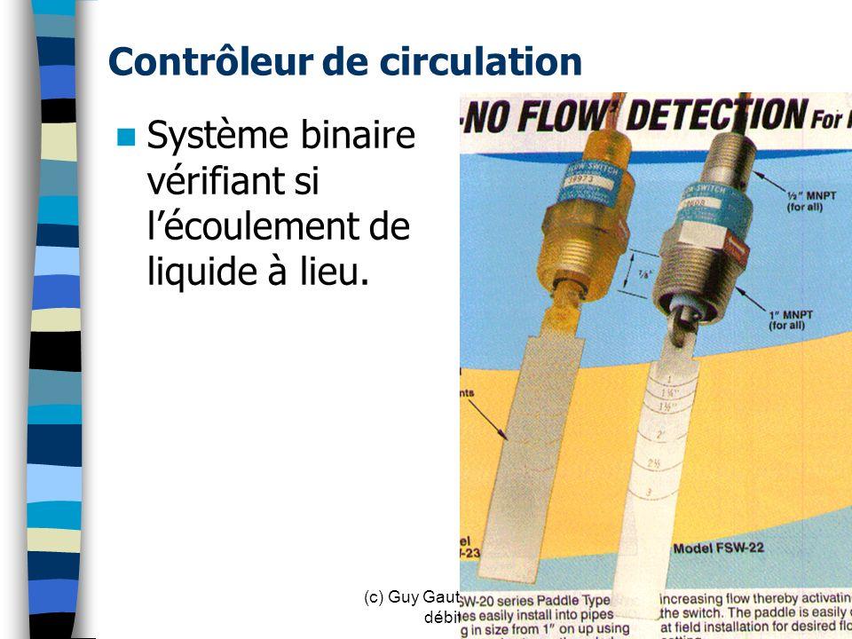 Contrôleur de circulation Système binaire vérifiant si lécoulement de liquide à lieu. 17(c) Guy Gauthier - Cours sur débitmètres