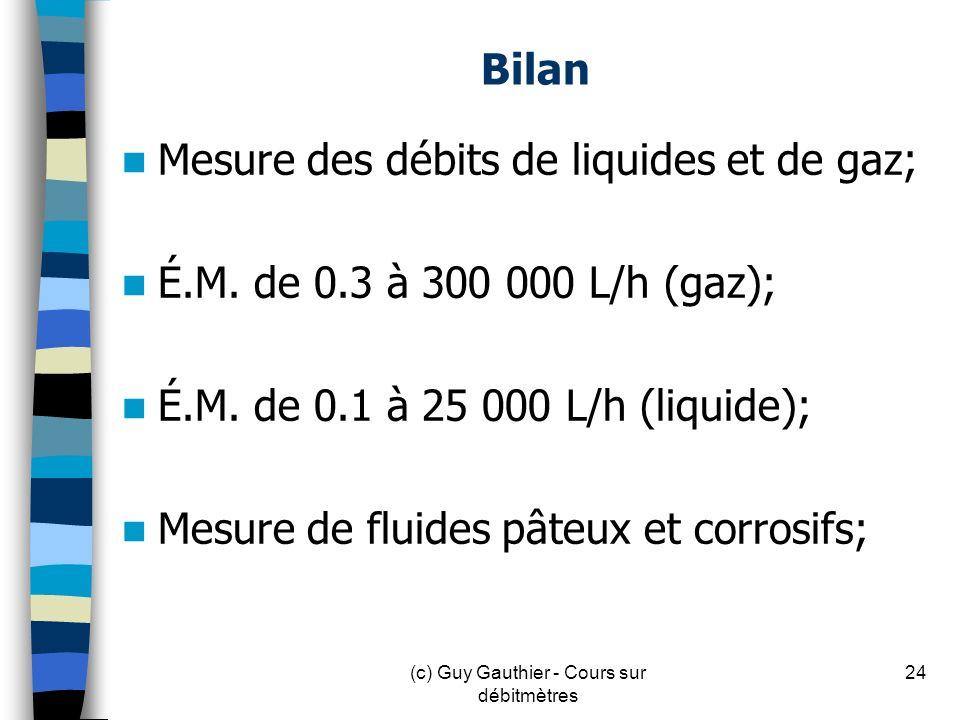 Bilan Mesure des débits de liquides et de gaz; É.M. de 0.3 à 300 000 L/h (gaz); É.M. de 0.1 à 25 000 L/h (liquide); Mesure de fluides pâteux et corros