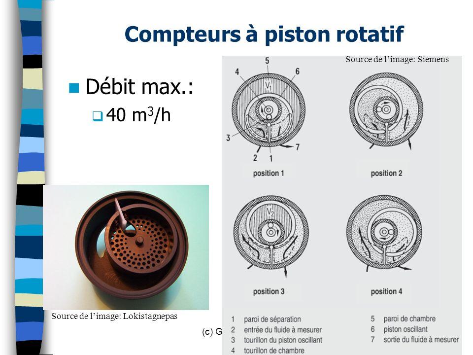 Compteurs à piston rotatif Débit max.: 40 m 3 /h 29(c) Guy Gauthier - Cours sur débitmètres Source de limage: Siemens Source de limage: Lokistagnepas