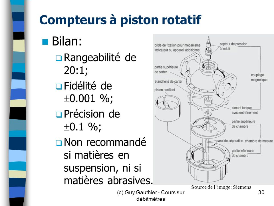 Compteurs à piston rotatif Bilan: Rangeabilité de 20:1; Fidélité de 0.001 %; Précision de 0.1 %; Non recommandé si matières en suspension, ni si matiè