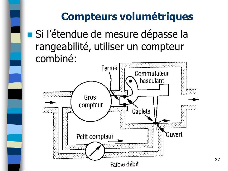 Compteurs volumétriques Si létendue de mesure dépasse la rangeabilité, utiliser un compteur combiné: 37
