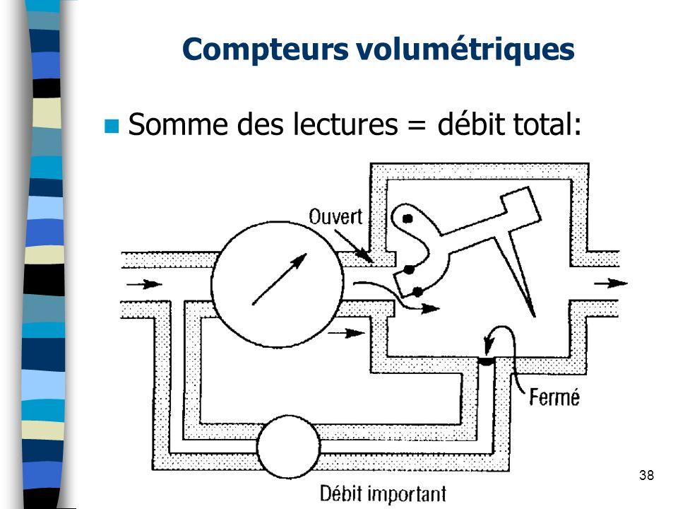 Compteurs volumétriques Somme des lectures = débit total: 38(c) Guy Gauthier - Cours sur débitmètres