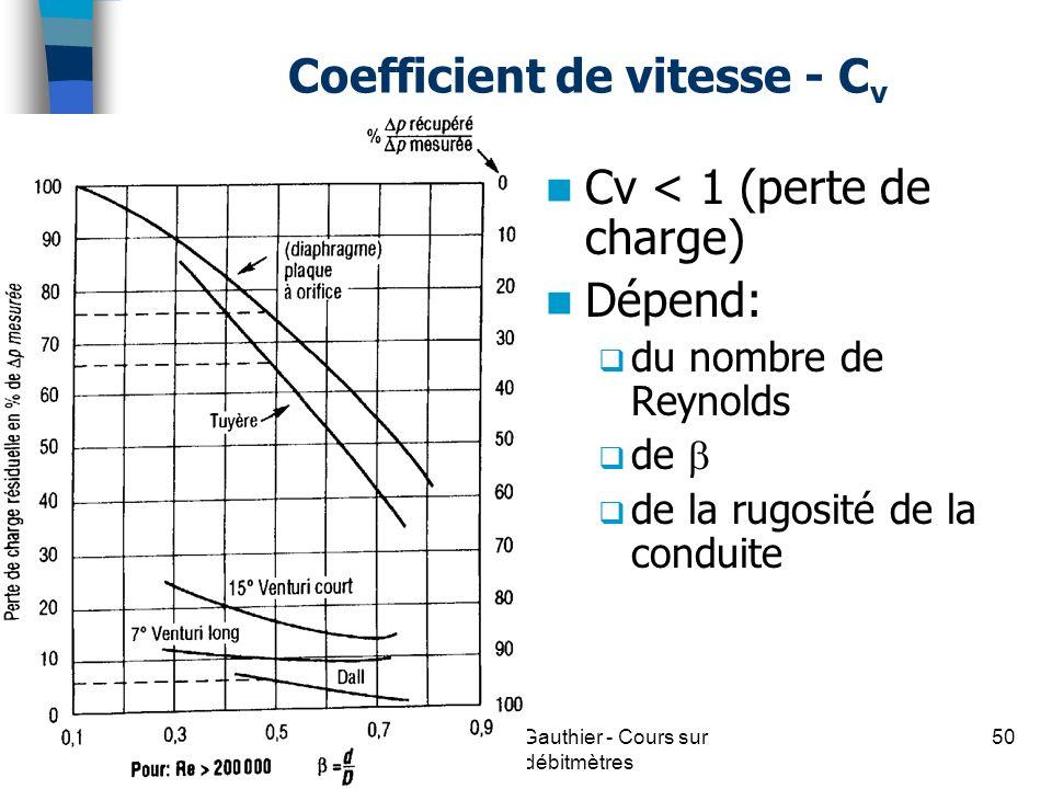 Coefficient de vitesse - C v Cv < 1 (perte de charge) Dépend: du nombre de Reynolds de de la rugosité de la conduite 50(c) Guy Gauthier - Cours sur dé