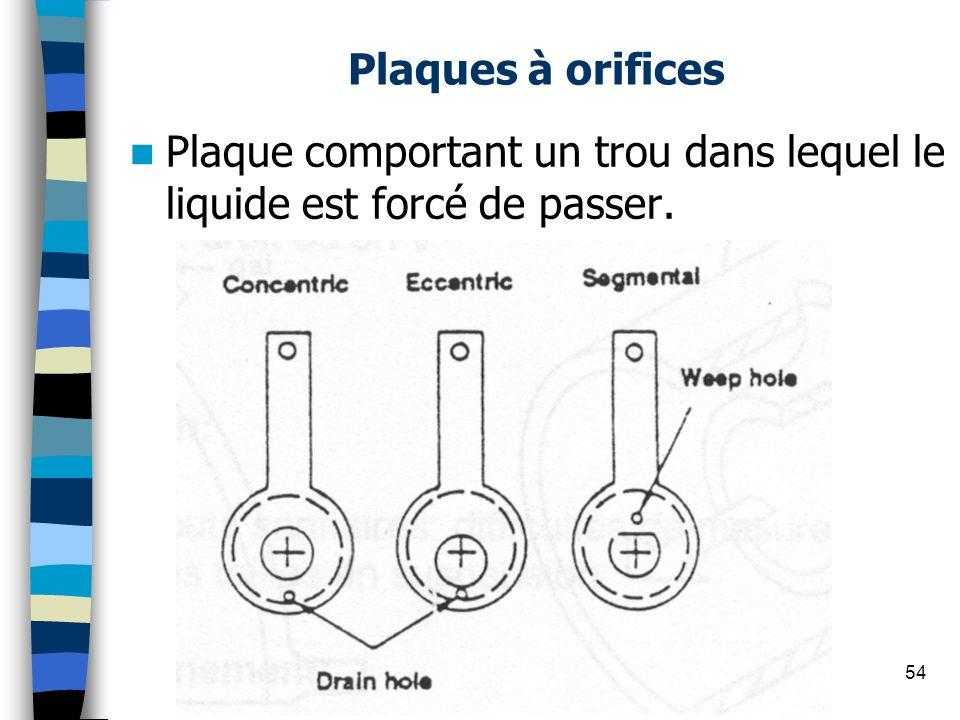Plaques à orifices Plaque comportant un trou dans lequel le liquide est forcé de passer. 54(c) Guy Gauthier - Cours sur débitmètres