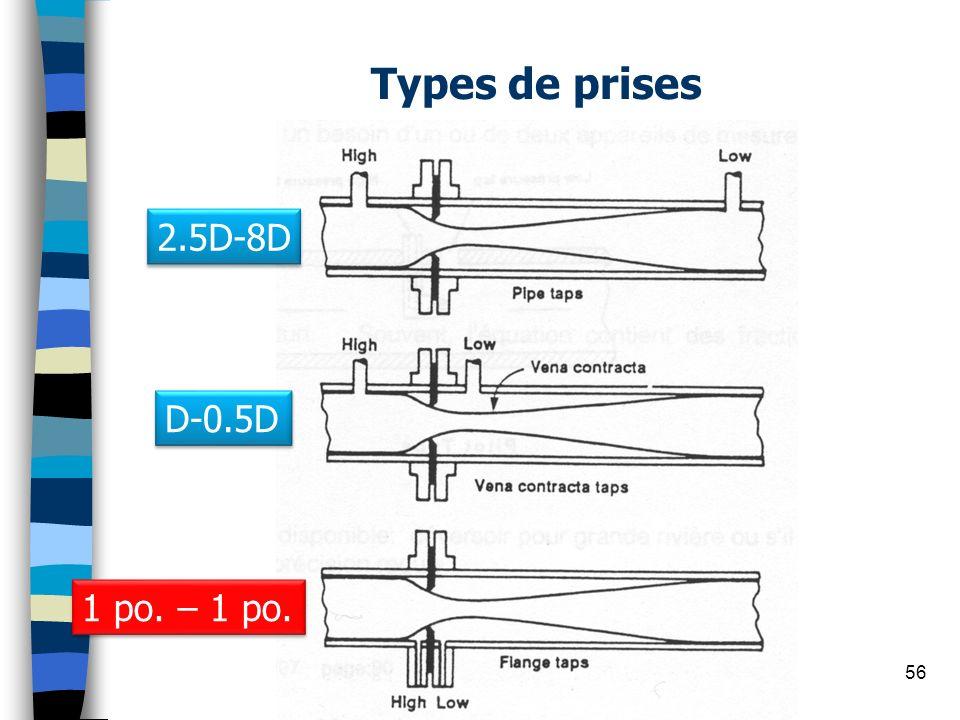 Types de prises 56(c) Guy Gauthier - Cours sur débitmètres 2.5D-8D D-0.5D 1 po. – 1 po.