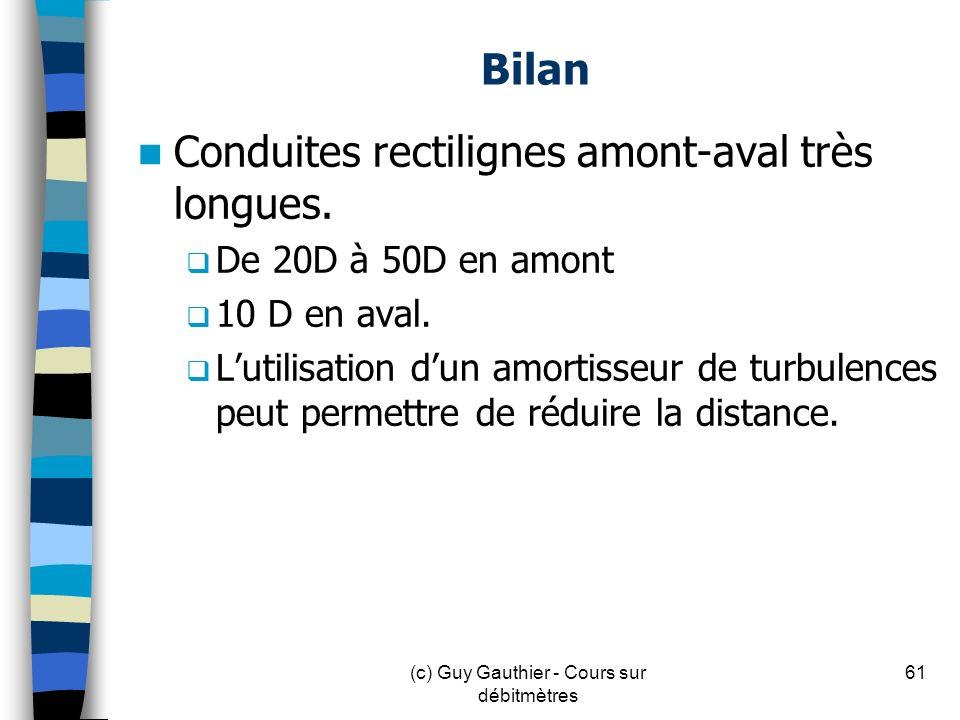 Bilan Conduites rectilignes amont-aval très longues. De 20D à 50D en amont 10 D en aval. Lutilisation dun amortisseur de turbulences peut permettre de