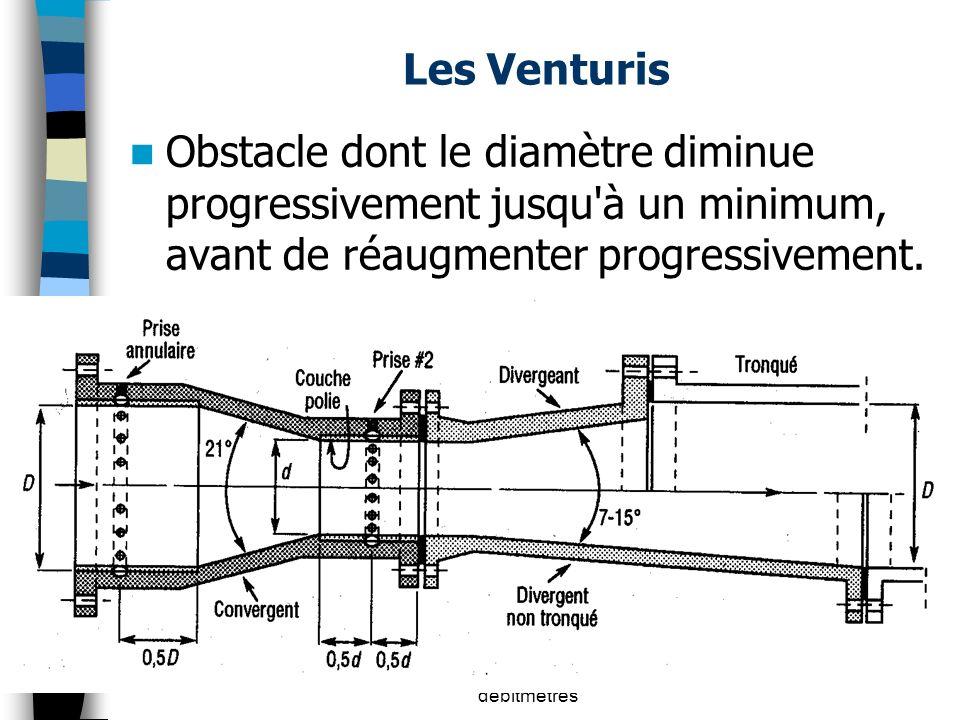 Les Venturis Obstacle dont le diamètre diminue progressivement jusqu'à un minimum, avant de réaugmenter progressivement. 63(c) Guy Gauthier - Cours su