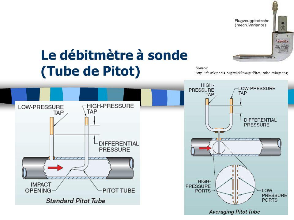 Le débitmètre à sonde (Tube de Pitot) Source: http://fr.wikipedia.org/wiki/Image:Pitot_tube_wings.jpg