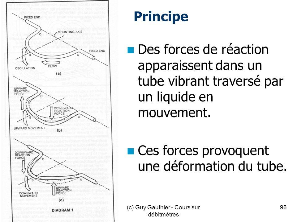 Principe Des forces de réaction apparaissent dans un tube vibrant traversé par un liquide en mouvement. Ces forces provoquent une déformation du tube.