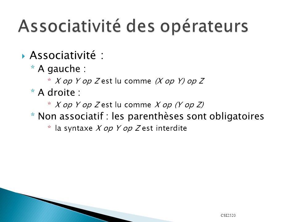 CSI2520 Associativité : *A gauche : *X op Y op Z est lu comme (X op Y) op Z *A droite : *X op Y op Z est lu comme X op (Y op Z) *Non associatif : les parenthèses sont obligatoires *la syntaxe X op Y op Z est interdite